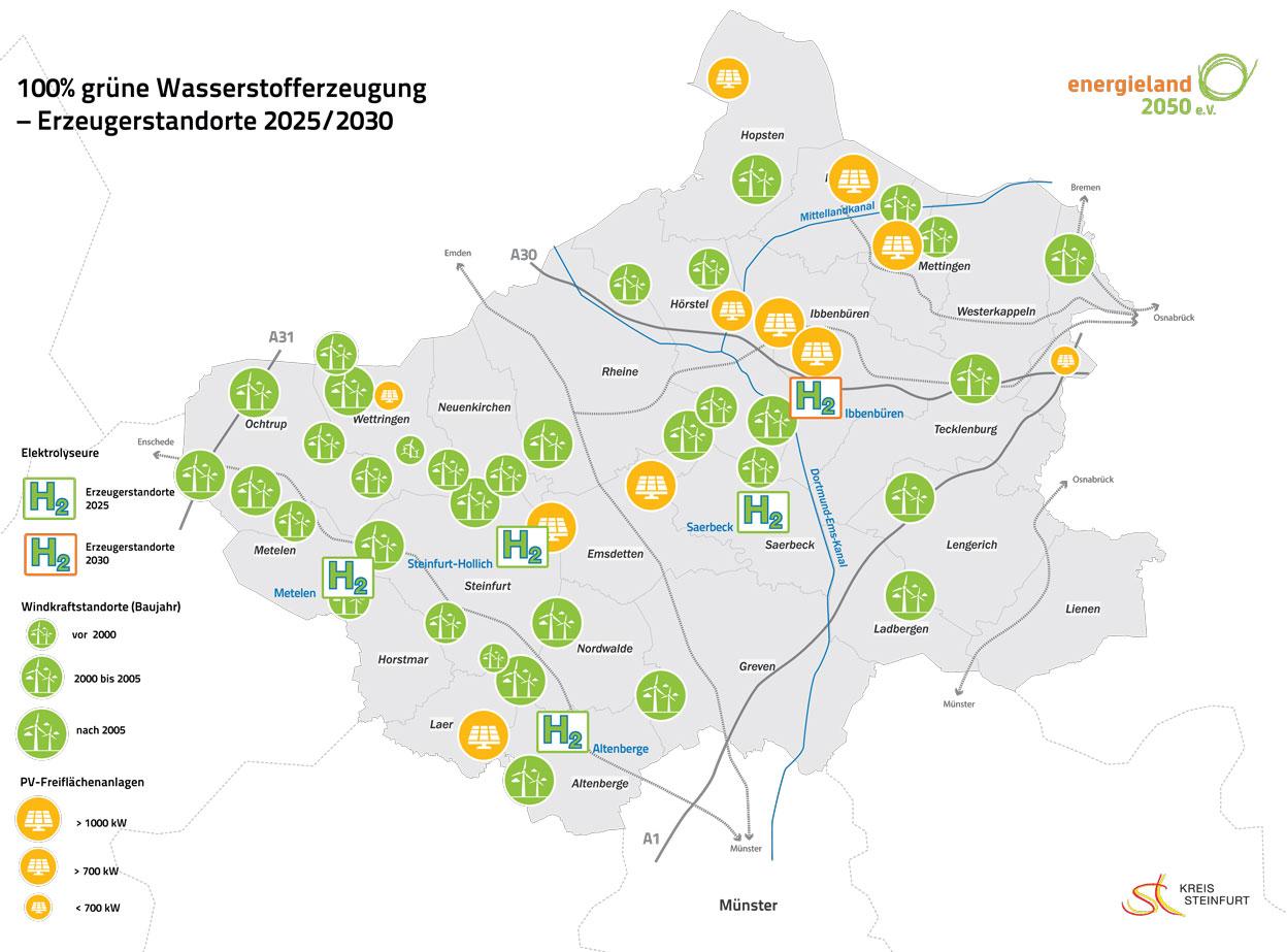 Abbildung: 100% grüne Wasserstofferzeugung – Erzeugerstandorte 2025/2030 im Kreis Steinfurt