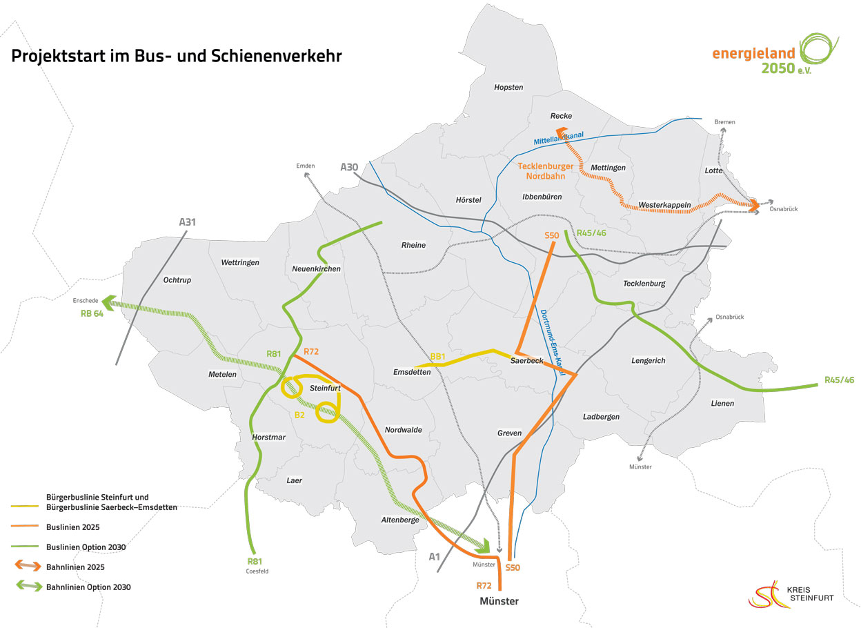 Abbildung: Projektstart im Bus- und Schienenverkehr