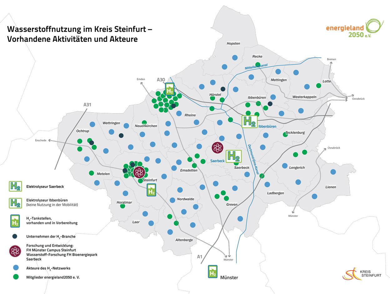 Abbildung: Wasserstoffnutzung im Kreis Steinfurt – vorhandene Aktivitäten und Akteure